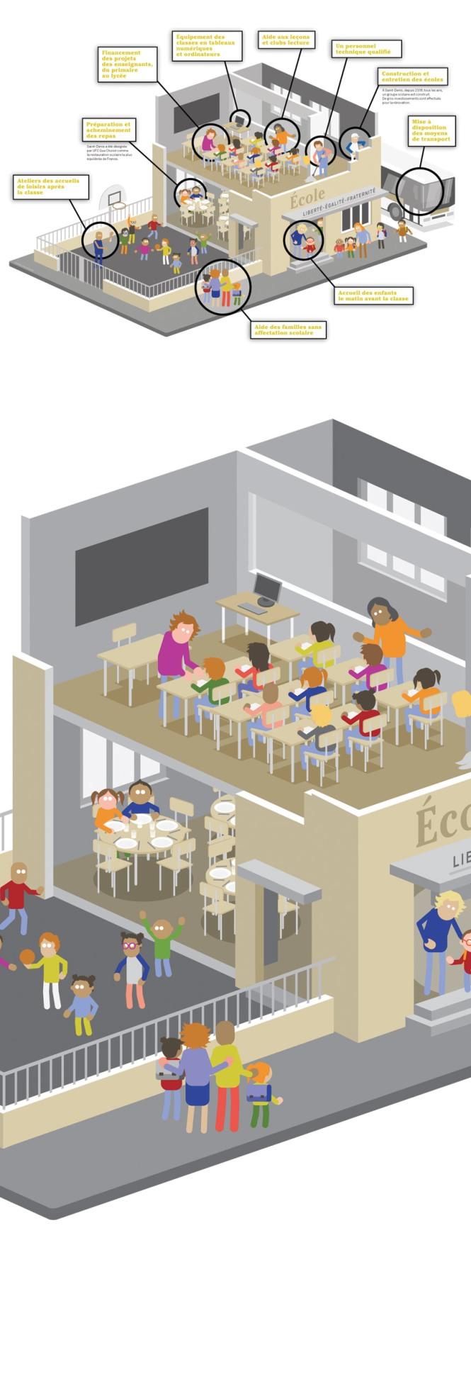 Saint-Denis-La ville dans l'école