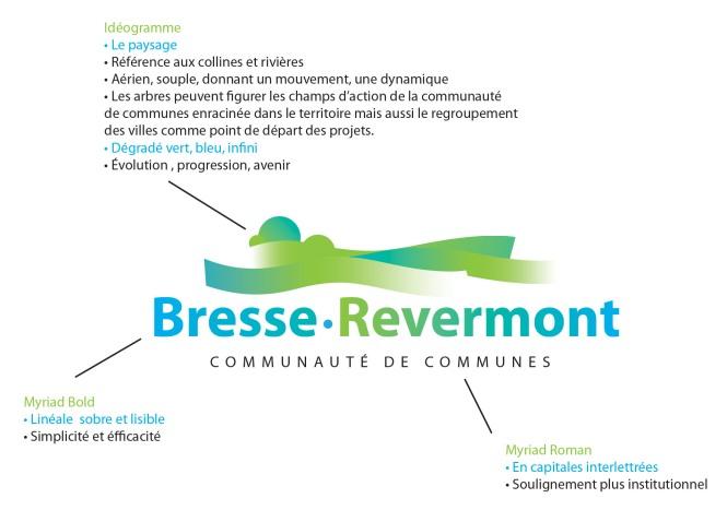 Logotype de Bresse-Revermont